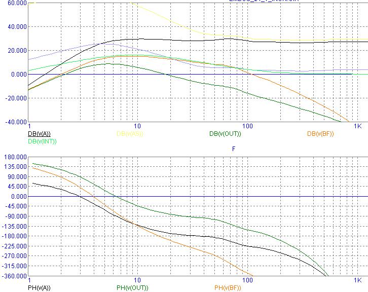 При использовании этих схем в качестве широкополосного УМЗЧ в АС есть один нюанс: при увеличении глубины ЭБОС...